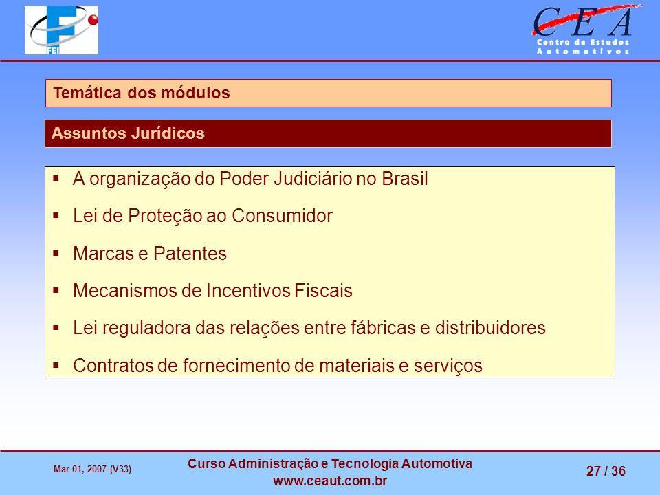 Mar 01, 2007 (V33) Curso Administração e Tecnologia Automotiva www.ceaut.com.br 27 / 36 Temática dos módulos Assuntos Jurídicos A organização do Poder