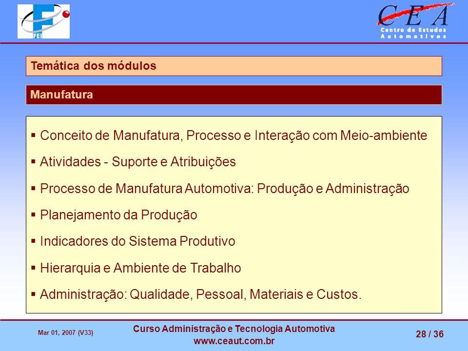 Mar 01, 2007 (V33) Curso Administração e Tecnologia Automotiva www.ceaut.com.br 28 / 36 Temática dos módulos Manufatura Conceito de Manufatura, Proces