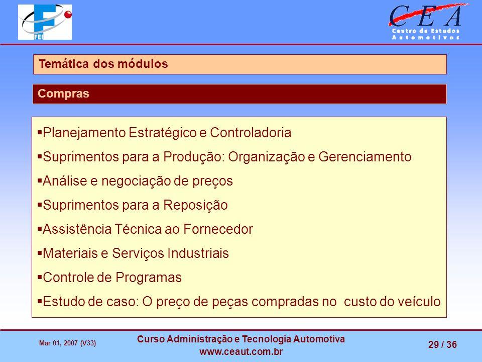 Mar 01, 2007 (V33) Curso Administração e Tecnologia Automotiva www.ceaut.com.br 29 / 36 Planejamento Estratégico e Controladoria Suprimentos para a Pr