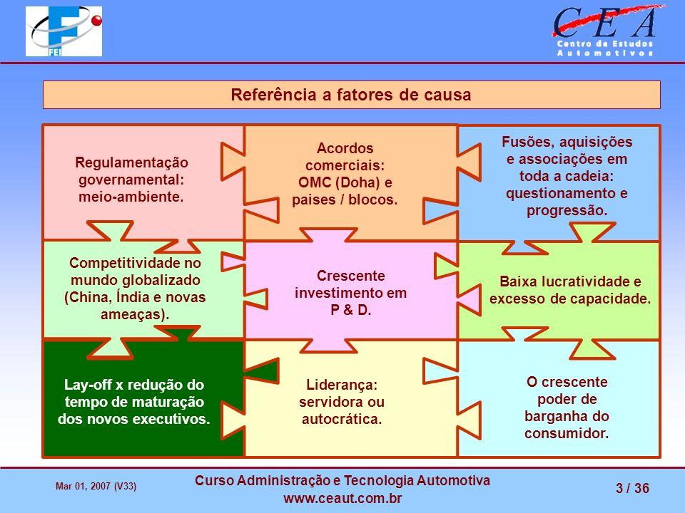 Mar 01, 2007 (V33) Curso Administração e Tecnologia Automotiva www.ceaut.com.br 3 / 36 Regulamentação governamental: meio-ambiente. Referência a fator
