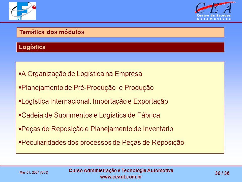 Mar 01, 2007 (V33) Curso Administração e Tecnologia Automotiva www.ceaut.com.br 30 / 36 A Organização de Logística na Empresa Planejamento de Pré-Prod