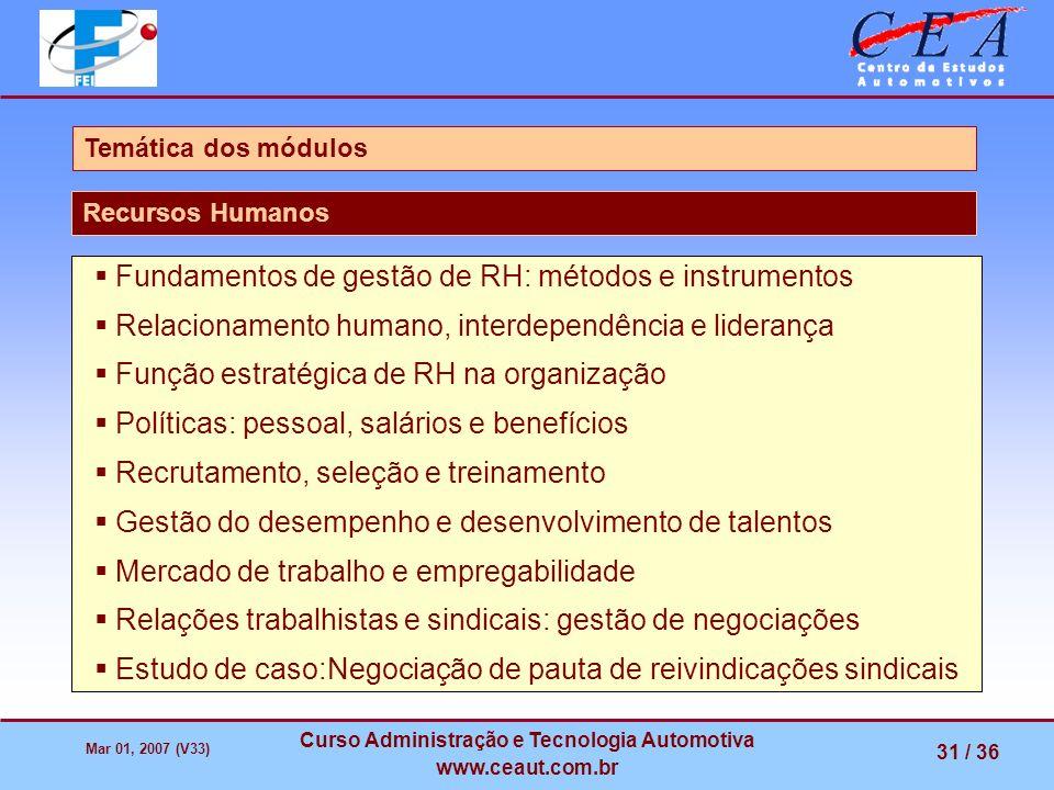 Mar 01, 2007 (V33) Curso Administração e Tecnologia Automotiva www.ceaut.com.br 31 / 36 Temática dos módulos Recursos Humanos Fundamentos de gestão de
