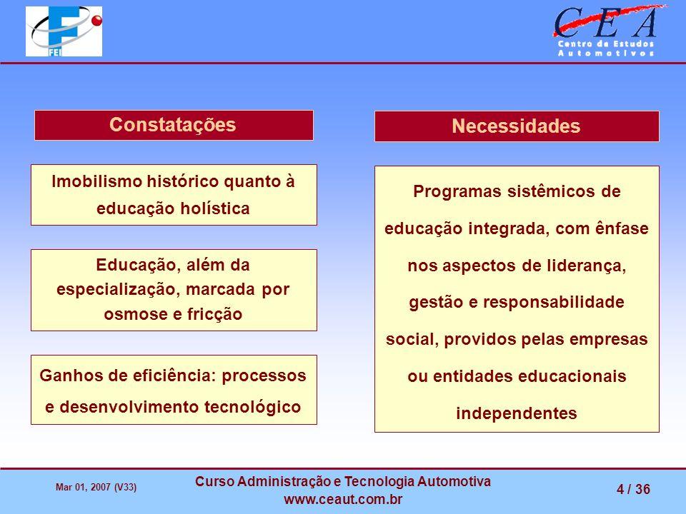 Mar 01, 2007 (V33) Curso Administração e Tecnologia Automotiva www.ceaut.com.br 4 / 36 Ganhos de eficiência: processos e desenvolvimento tecnológico I