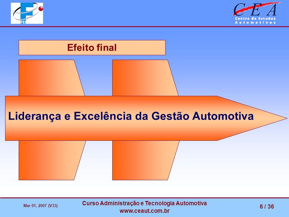 Mar 01, 2007 (V33) Curso Administração e Tecnologia Automotiva www.ceaut.com.br 6 / 36 Liderança e Excelência da Gestão Automotiva Efeito final