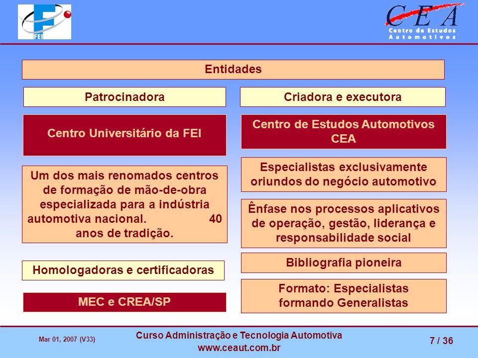 Mar 01, 2007 (V33) Curso Administração e Tecnologia Automotiva www.ceaut.com.br 7 / 36 Especialistas exclusivamente oriundos do negócio automotivo Ênf