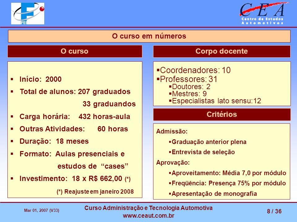 Mar 01, 2007 (V33) Curso Administração e Tecnologia Automotiva www.ceaut.com.br 8 / 36 O curso em números O curso Início: 2000 Total de alunos: 207 gr