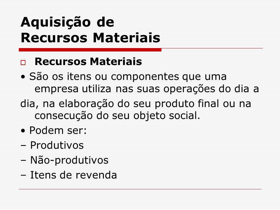 Aquisição de Recursos Materiais Recursos Materiais São os itens ou componentes que uma empresa utiliza nas suas operações do dia a dia, na elaboração do seu produto final ou na consecução do seu objeto social.