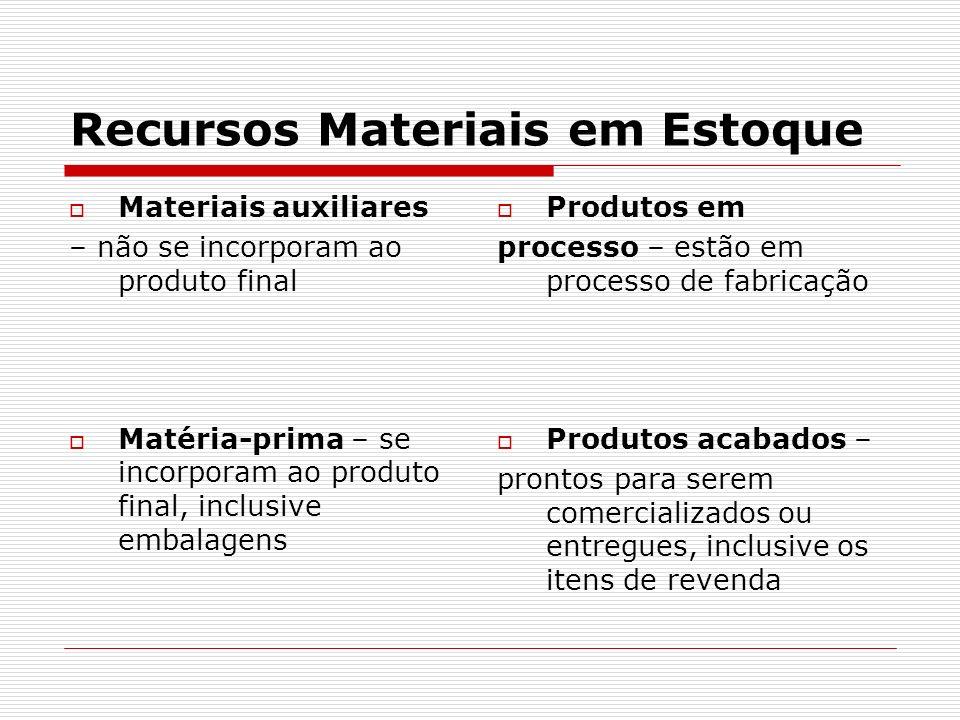 Recursos Materiais em Estoque Materiais auxiliares – não se incorporam ao produto final Produtos em processo – estão em processo de fabricação Matéria-prima – se incorporam ao produto final, inclusive embalagens Produtos acabados – prontos para serem comercializados ou entregues, inclusive os itens de revenda