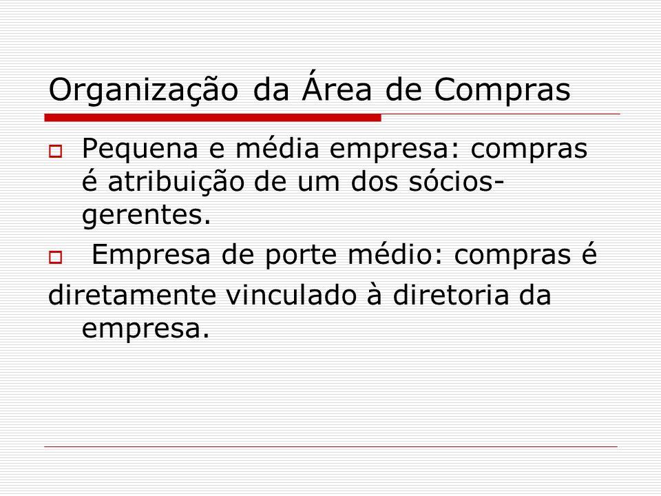 Organização da Área de Compras Pequena e média empresa: compras é atribuição de um dos sócios- gerentes.