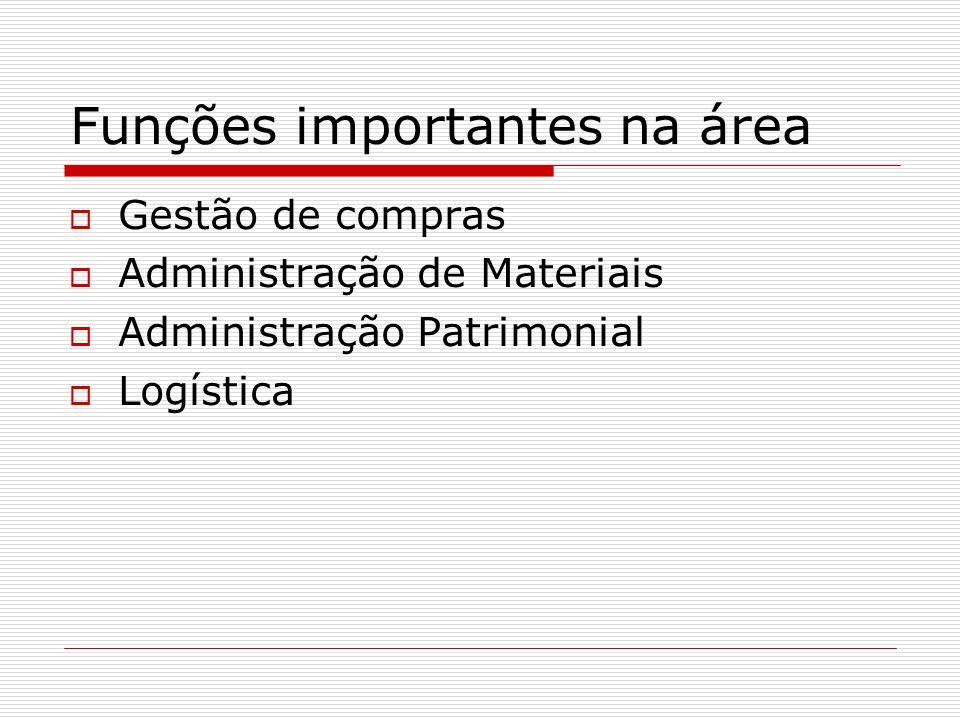 Funções importantes na área Gestão de compras Administração de Materiais Administração Patrimonial Logística