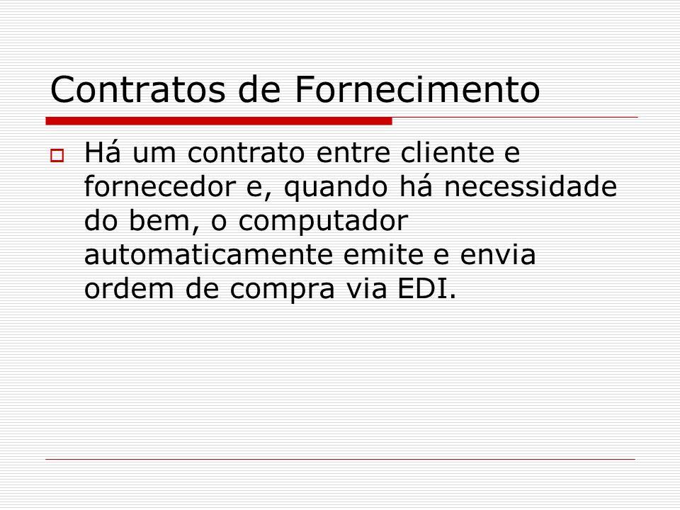Contratos de Fornecimento Há um contrato entre cliente e fornecedor e, quando há necessidade do bem, o computador automaticamente emite e envia ordem de compra via EDI.