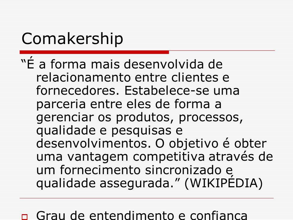 Comakership É a forma mais desenvolvida de relacionamento entre clientes e fornecedores.