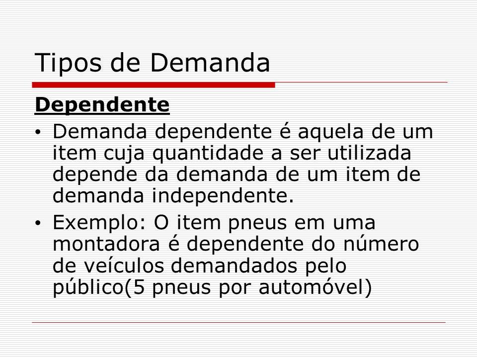 Tipos de Demanda Dependente Demanda dependente é aquela de um item cuja quantidade a ser utilizada depende da demanda de um item de demanda independente.
