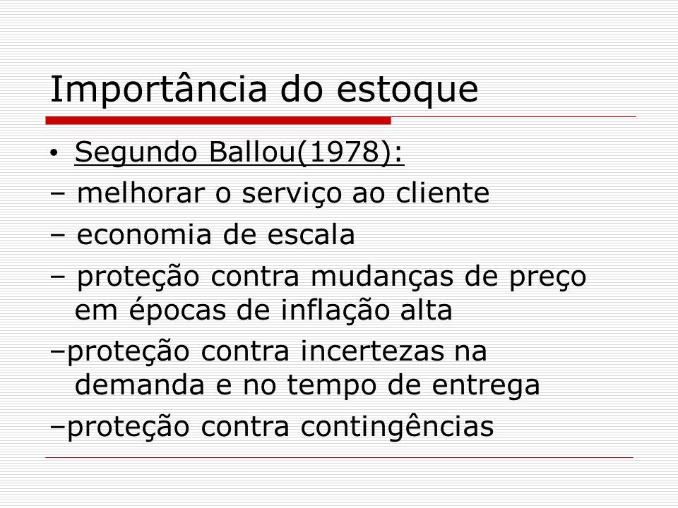 Importância do estoque Segundo Ballou(1978): – melhorar o serviço ao cliente – economia de escala – proteção contra mudanças de preço em épocas de inflação alta –proteção contra incertezas na demanda e no tempo de entrega –proteção contra contingências