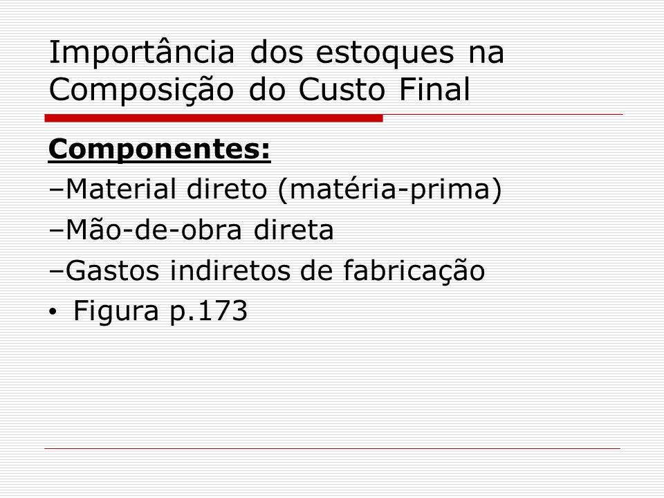 Importância dos estoques na Composição do Custo Final Componentes: –Material direto (matéria-prima) –Mão-de-obra direta –Gastos indiretos de fabricação Figura p.173