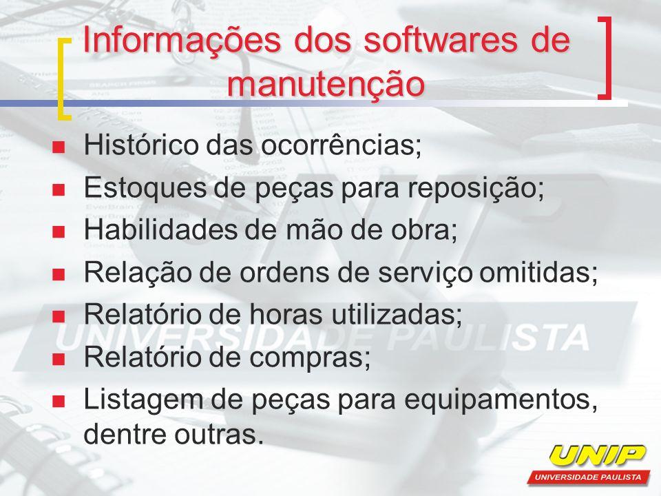 Informações dos softwares de manutenção Histórico das ocorrências; Estoques de peças para reposição; Habilidades de mão de obra; Relação de ordens de
