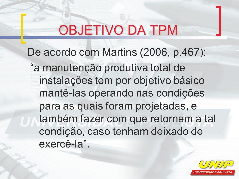 OBJETIVO DA TPM De acordo com Martins (2006, p.467): a manutenção produtiva total de instalações tem por objetivo básico mantê-las operando nas condiç