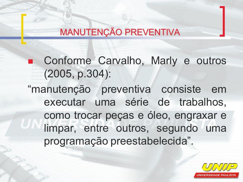 MANUTENÇÃO PREVENTIVA Conforme Carvalho, Marly e outros (2005, p.304): manutenção preventiva consiste em executar uma série de trabalhos, como trocar