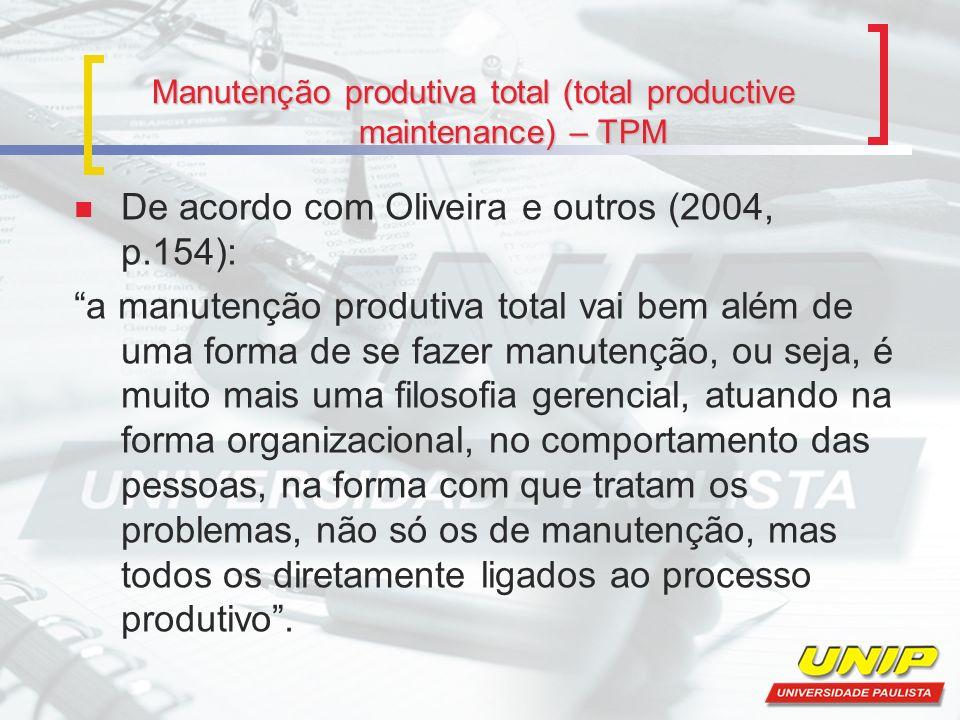 Manutenção produtiva total (total productive maintenance) – TPM De acordo com Oliveira e outros (2004, p.154): a manutenção produtiva total vai bem al