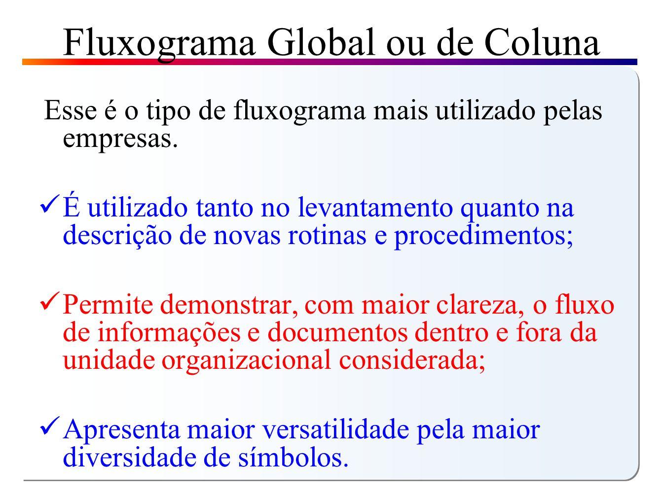 Fluxograma Global ou de Coluna Esse é o tipo de fluxograma mais utilizado pelas empresas.