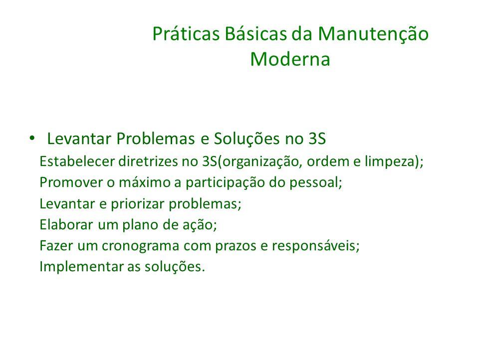 Práticas Básicas da Manutenção Moderna Levantar Problemas e Soluções no 3S Estabelecer diretrizes no 3S(organização, ordem e limpeza); Promover o máxi