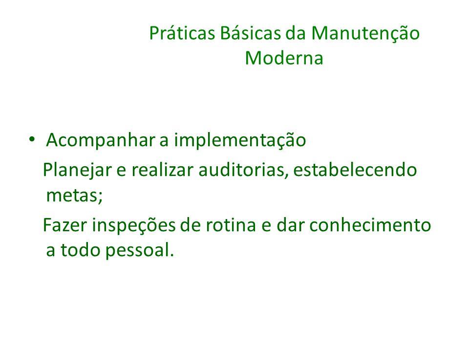 Práticas Básicas da Manutenção Moderna Acompanhar a implementação Planejar e realizar auditorias, estabelecendo metas; Fazer inspeções de rotina e dar
