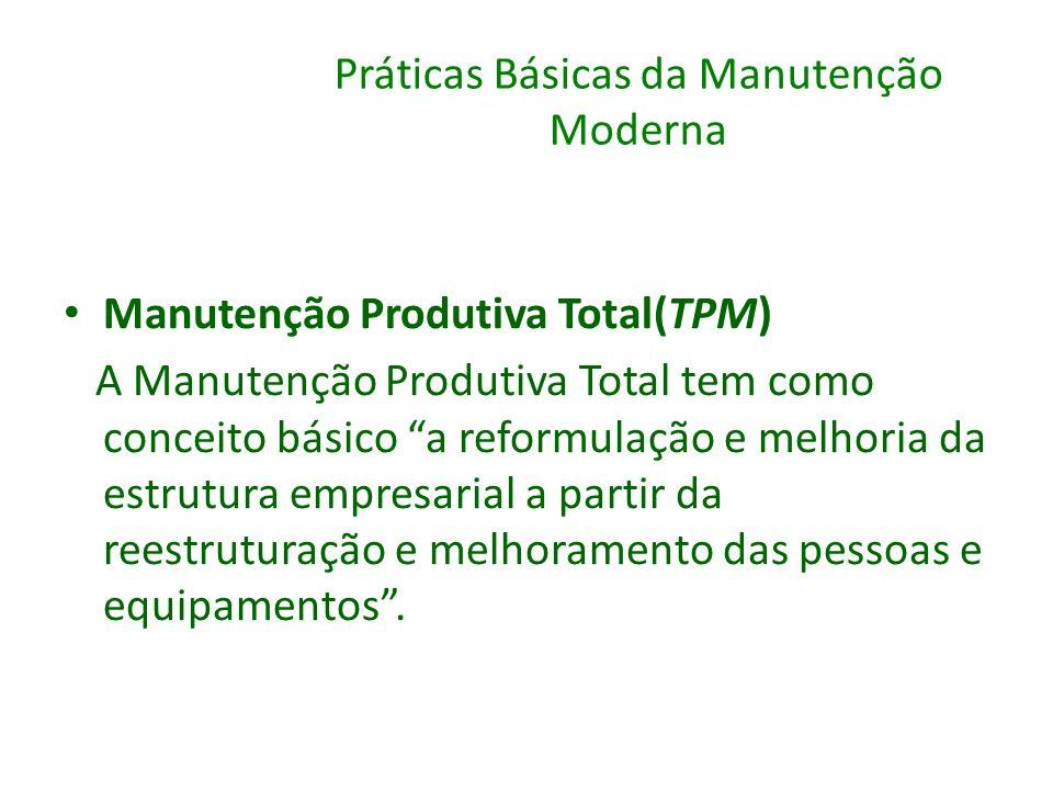 Práticas Básicas da Manutenção Moderna Manutenção Produtiva Total(TPM) A Manutenção Produtiva Total tem como conceito básico a reformulação e melhoria