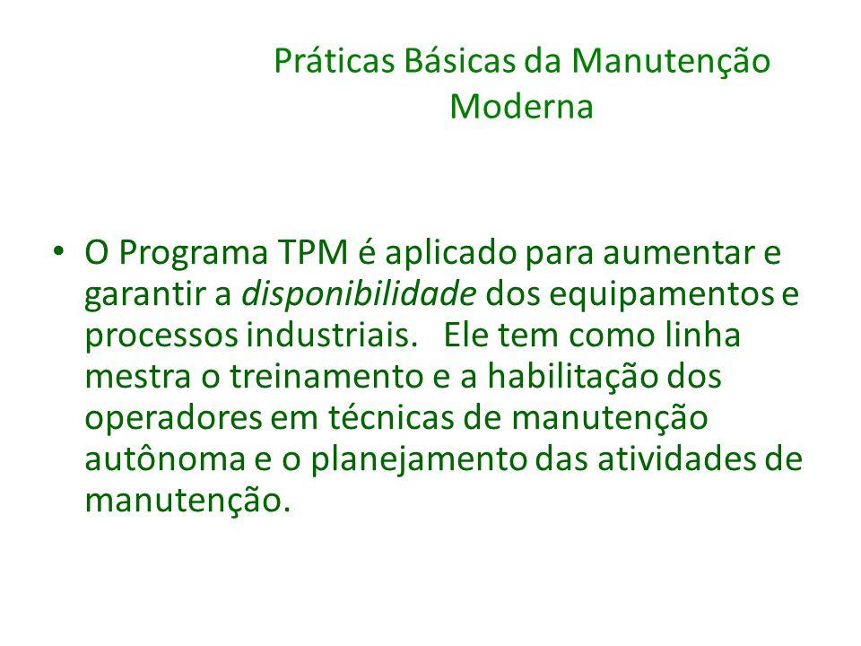Práticas Básicas da Manutenção Moderna O Programa TPM é aplicado para aumentar e garantir a disponibilidade dos equipamentos e processos industriais.