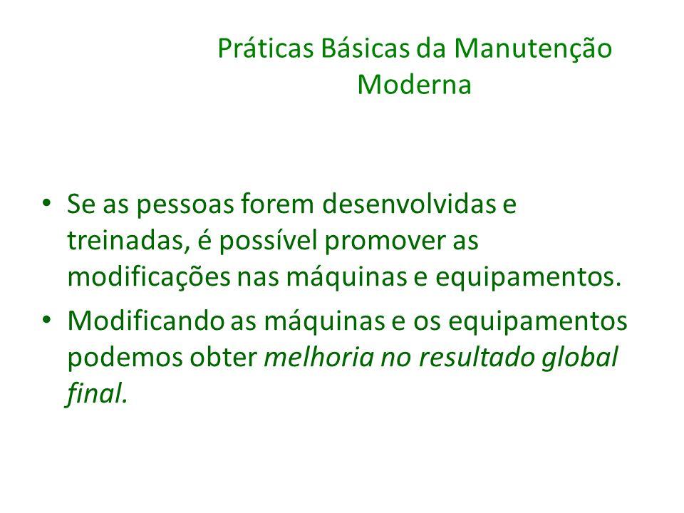Práticas Básicas da Manutenção Moderna Se as pessoas forem desenvolvidas e treinadas, é possível promover as modificações nas máquinas e equipamentos.