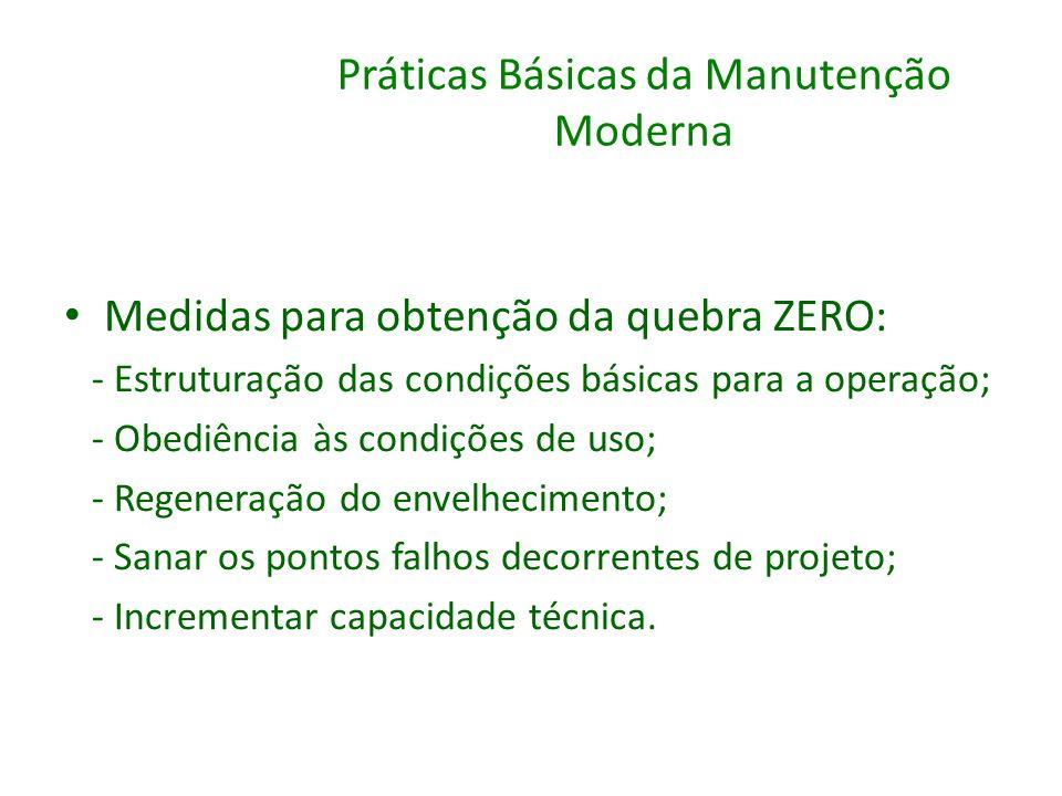 Práticas Básicas da Manutenção Moderna Medidas para obtenção da quebra ZERO: - Estruturação das condições básicas para a operação; - Obediência às con