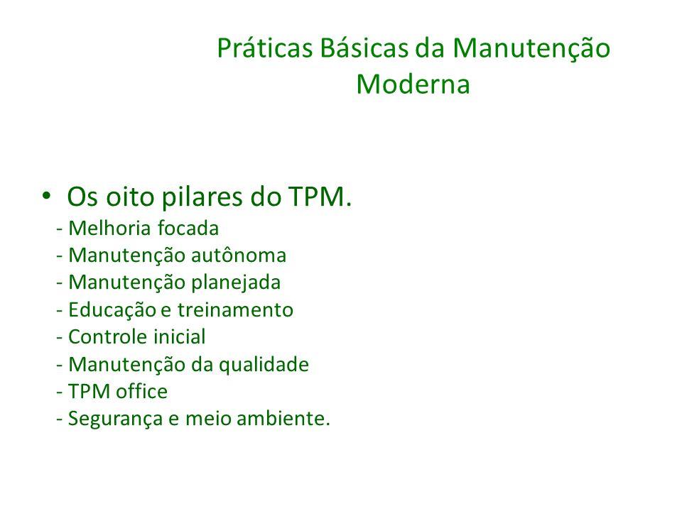 Práticas Básicas da Manutenção Moderna Os oito pilares do TPM. - Melhoria focada - Manutenção autônoma - Manutenção planejada - Educação e treinamento