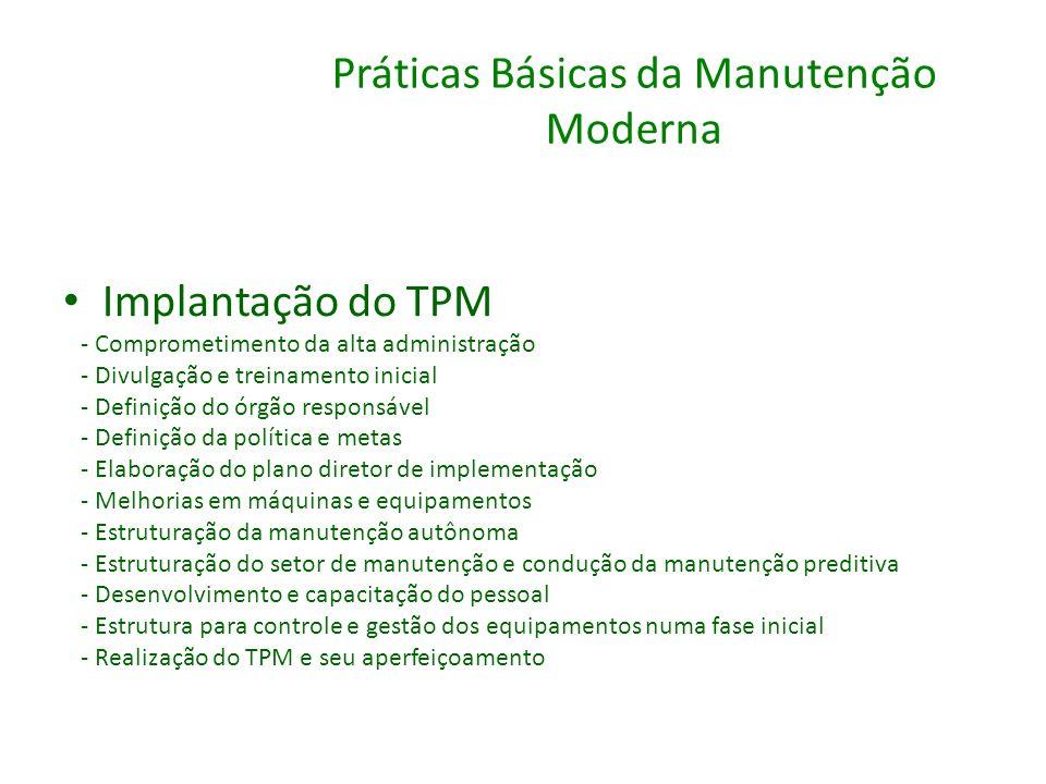 Práticas Básicas da Manutenção Moderna Implantação do TPM - Comprometimento da alta administração - Divulgação e treinamento inicial - Definição do ór