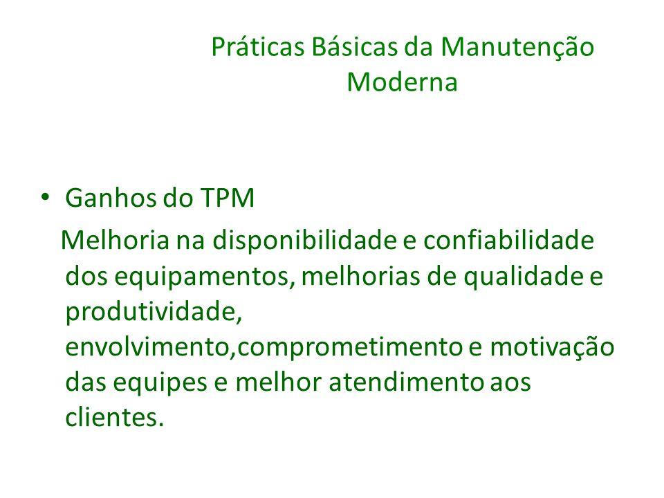 Práticas Básicas da Manutenção Moderna Ganhos do TPM Melhoria na disponibilidade e confiabilidade dos equipamentos, melhorias de qualidade e produtivi