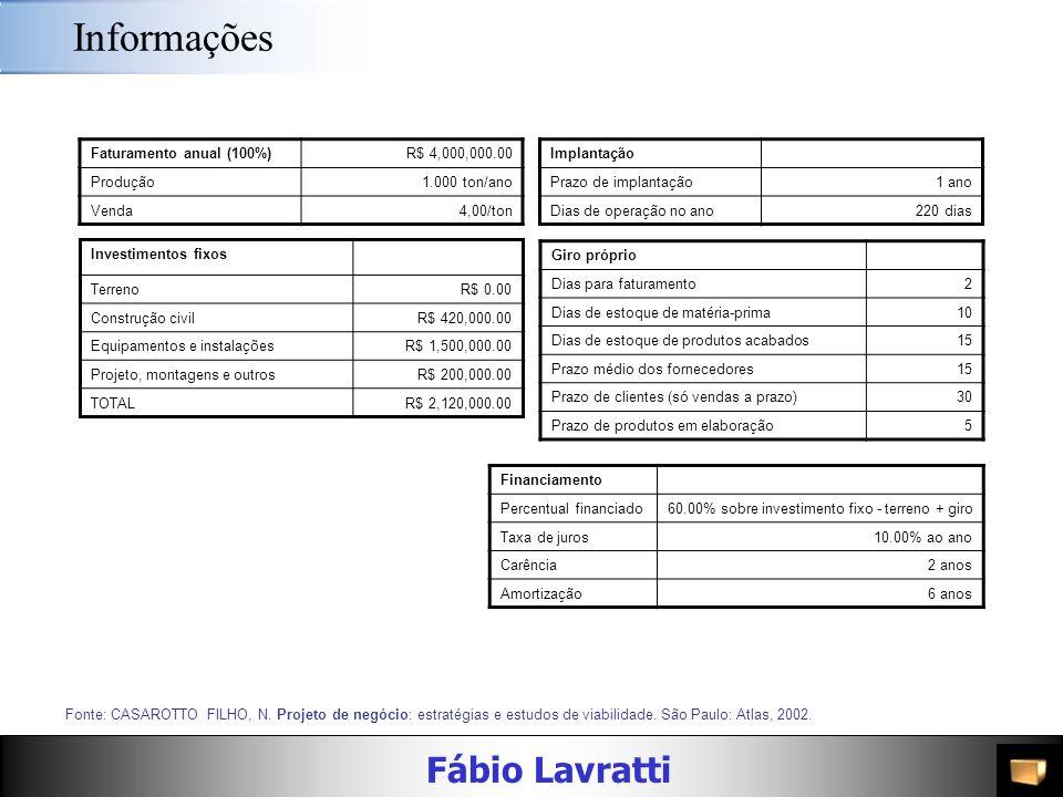 Fábio Lavratti Informações Faturamento anual (100%)R$ 4,000,000.00 Produção1.000 ton/ano Venda4,00/ton Investimentos fixos TerrenoR$ 0.00 Construção civilR$ 420,000.00 Equipamentos e instalaçõesR$ 1,500,000.00 Projeto, montagens e outrosR$ 200,000.00 TOTALR$ 2,120,000.00 Implantação Prazo de implantação1 ano Dias de operação no ano220 dias Fonte: CASAROTTO FILHO, N.