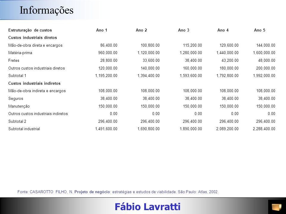 Fábio Lavratti Informações Custos (100%) Perda60% Compra1,00/ton Suprimento1.600ton/ano Mão-de-obra direta e encargosR$ 144,000.00 Mão-de-obra indiret