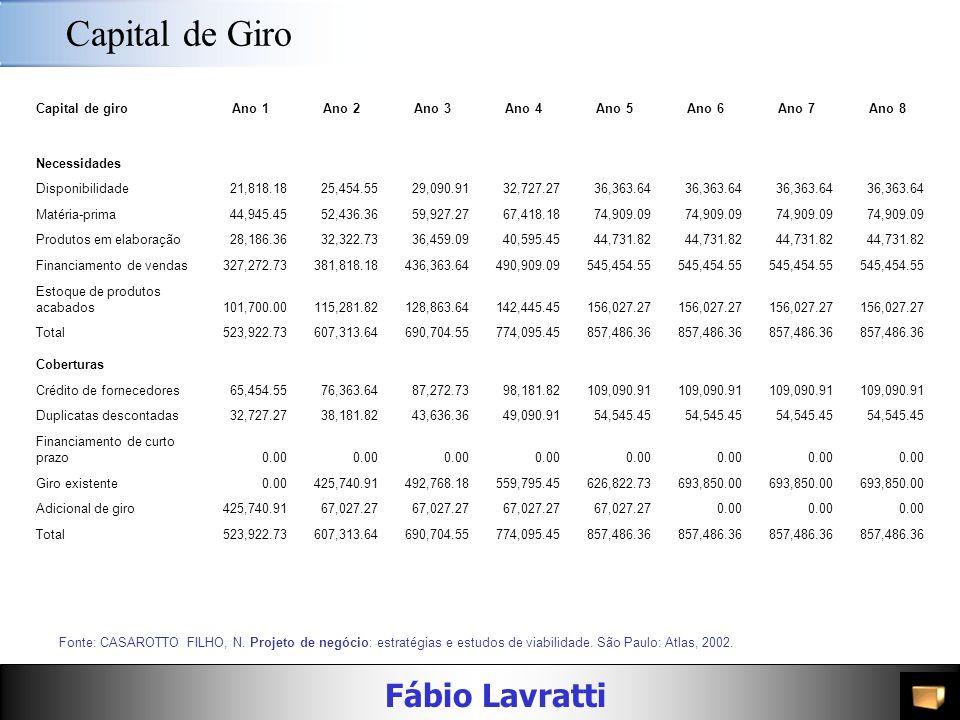Fábio Lavratti Capital de Giro Fonte: CASAROTTO FILHO, N. Projeto de negócio: estratégias e estudos de viabilidade. São Paulo: Atlas, 2002. Necessidad