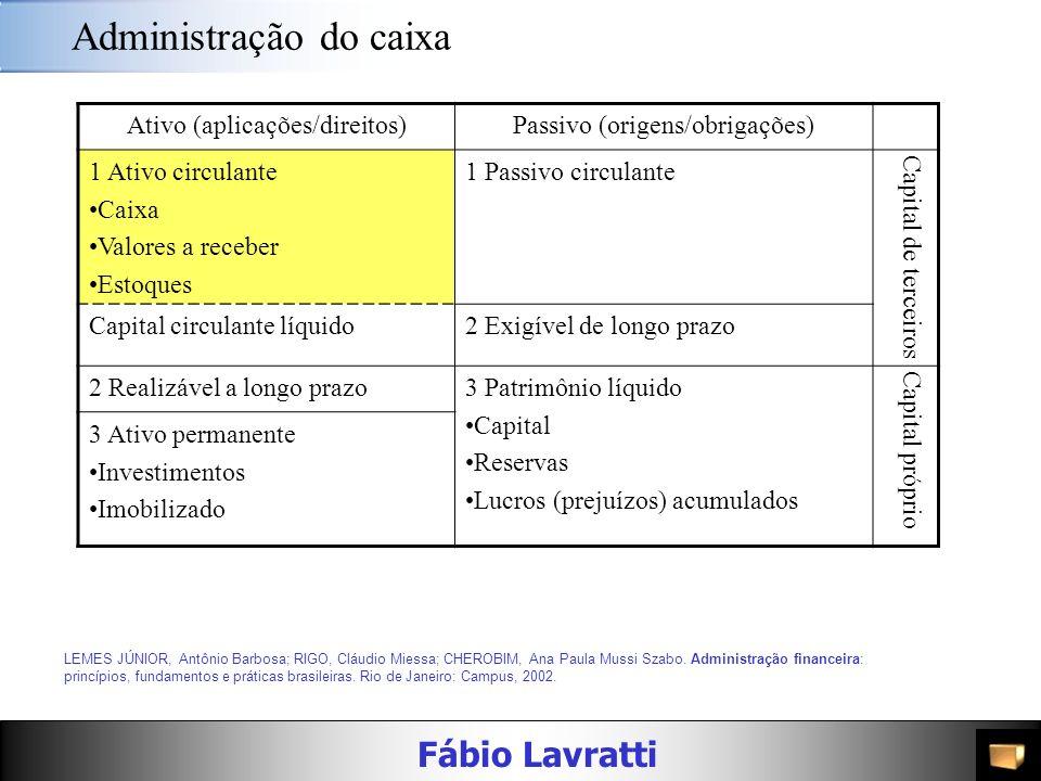 Fábio Lavratti Administração do caixa LEMES JÚNIOR, Antônio Barbosa; RIGO, Cláudio Miessa; CHEROBIM, Ana Paula Mussi Szabo.