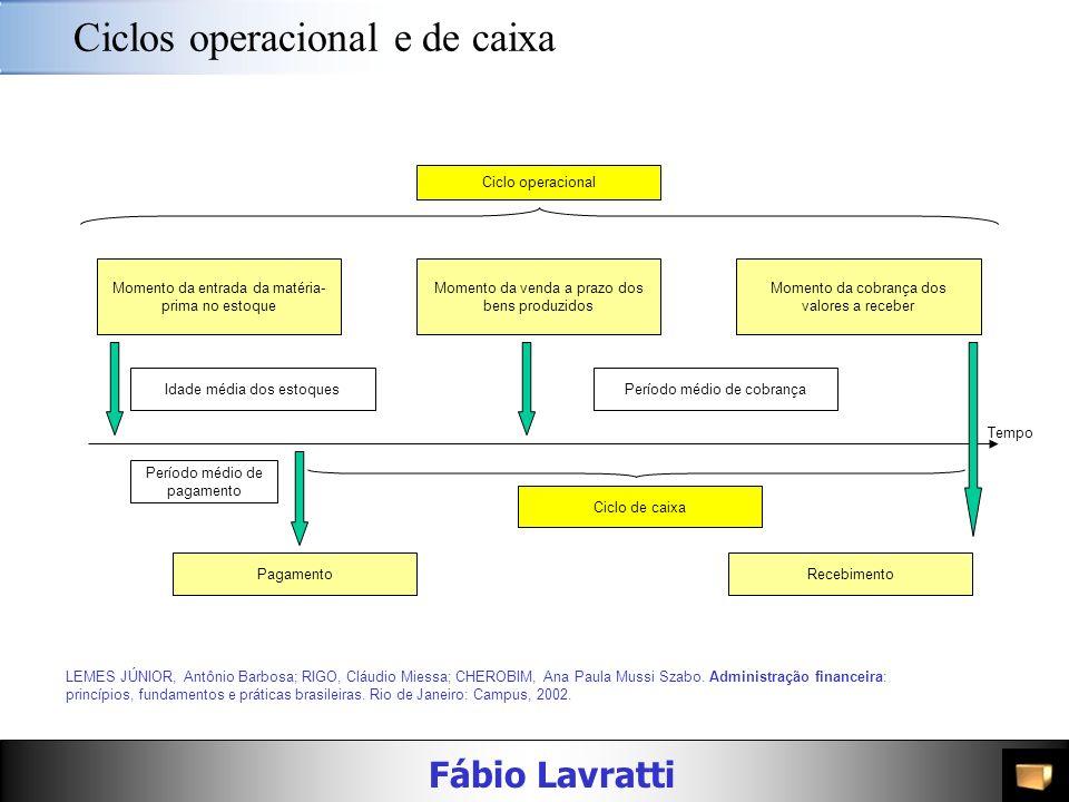 Fábio Lavratti Administração do caixa LEMES JÚNIOR, Antônio Barbosa; RIGO, Cláudio Miessa; CHEROBIM, Ana Paula Mussi Szabo. Administração financeira: