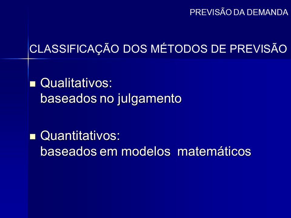 PREVISÃO DA DEMANDA CLASSIFICAÇÃO DOS MÉTODOS DE PREVISÃO Qualitativos: baseados no julgamento Qualitativos: baseados no julgamento Quantitativos: bas