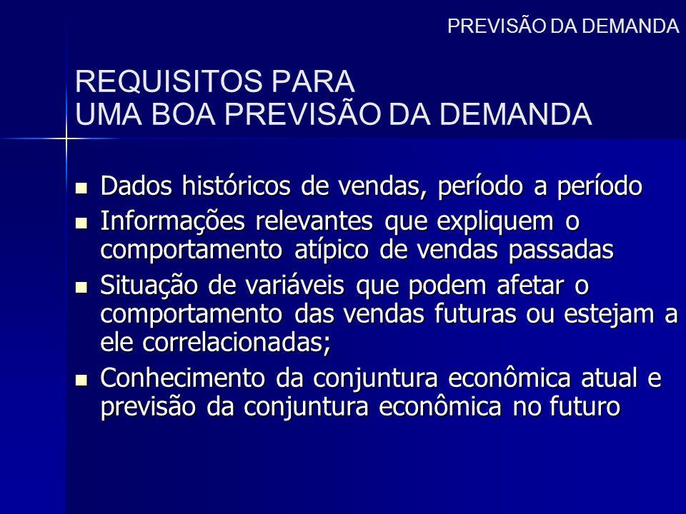 PREVISÃO DA DEMANDA REQUISITOS PARA UMA BOA PREVISÃO DA DEMANDA Dados históricos de vendas, período a período Dados históricos de vendas, período a pe