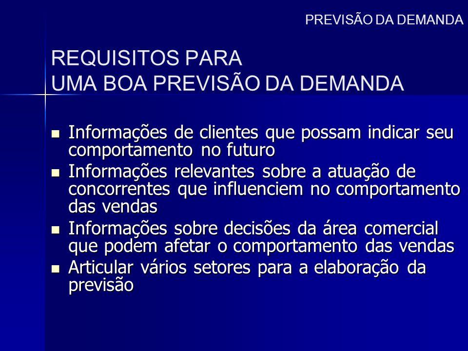 PREVISÃO DA DEMANDA REQUISITOS PARA UMA BOA PREVISÃO DA DEMANDA Informações de clientes que possam indicar seu comportamento no futuro Informações de