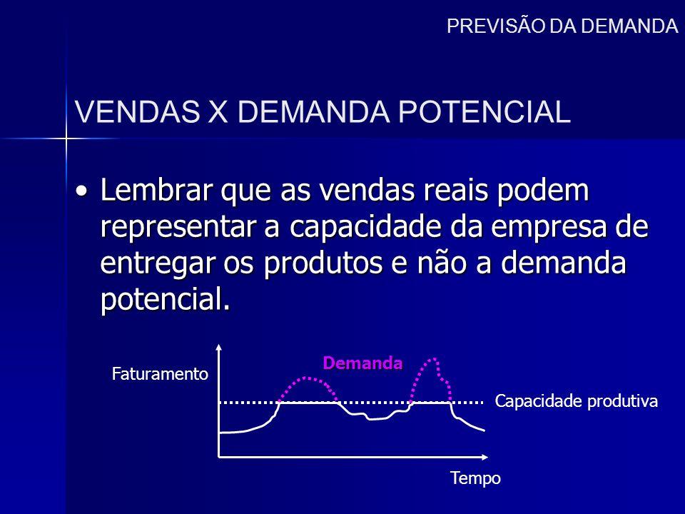 PREVISÃO DA DEMANDA VENDAS X DEMANDA POTENCIAL Lembrar que as vendas reais podem representar a capacidade da empresa de entregar os produtos e não a d