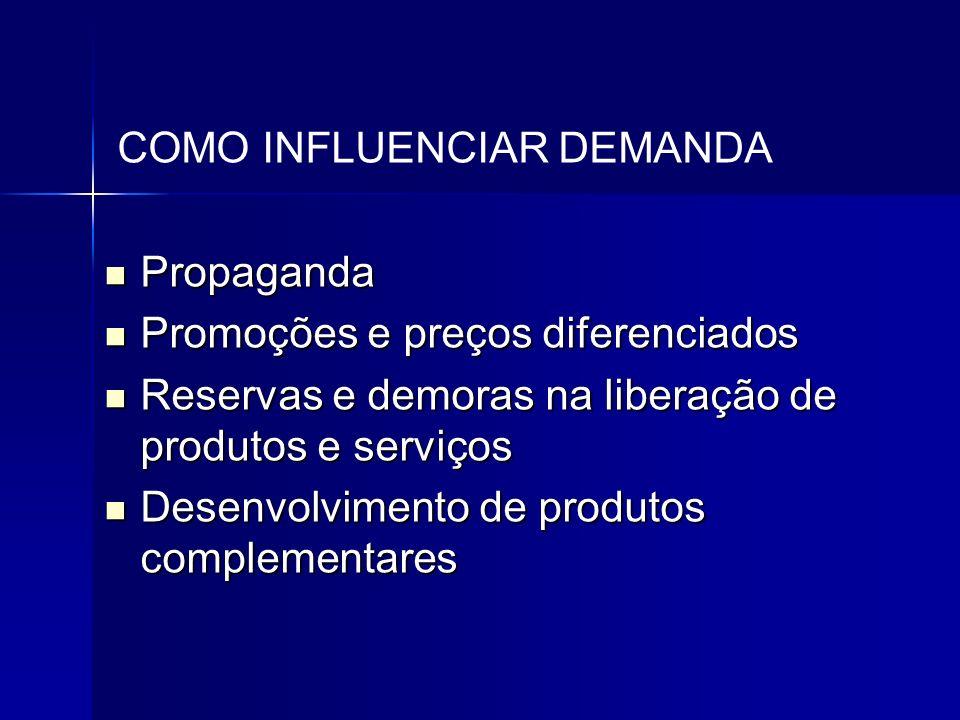 COMO INFLUENCIAR DEMANDA Propaganda Propaganda Promoções e preços diferenciados Promoções e preços diferenciados Reservas e demoras na liberação de pr
