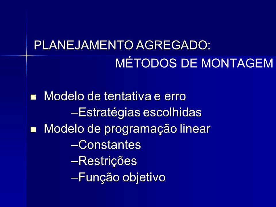 PLANEJAMENTO AGREGADO: PLANEJAMENTO AGREGADO: MÉTODOS DE MONTAGEM Modelo de tentativa e erro Modelo de tentativa e erro –Estratégias escolhidas Modelo