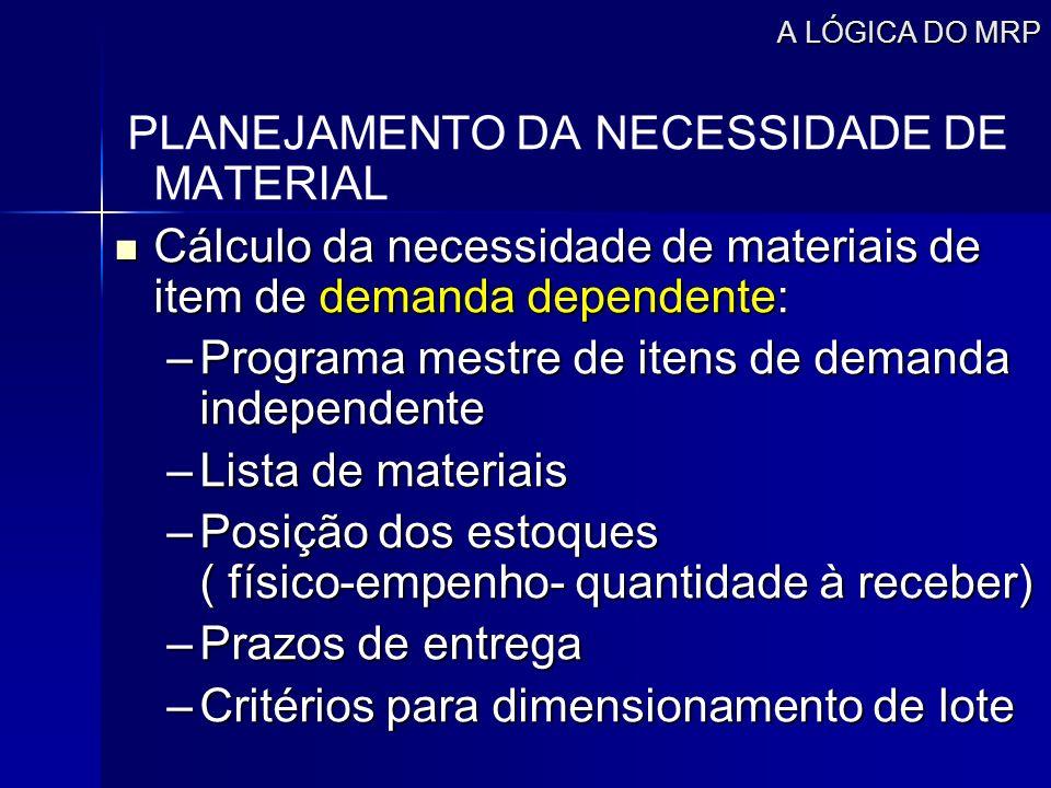 A LÓGICA DO MRP PLANEJAMENTO DA NECESSIDADE DE MATERIAL Cálculo da necessidade de materiais de item de demanda dependente: Cálculo da necessidade de m