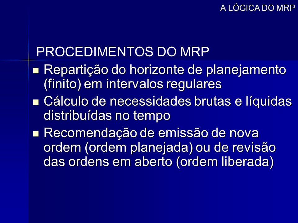 A LÓGICA DO MRP PROCEDIMENTOS DO MRP Repartição do horizonte de planejamento (finito) em intervalos regulares Repartição do horizonte de planejamento