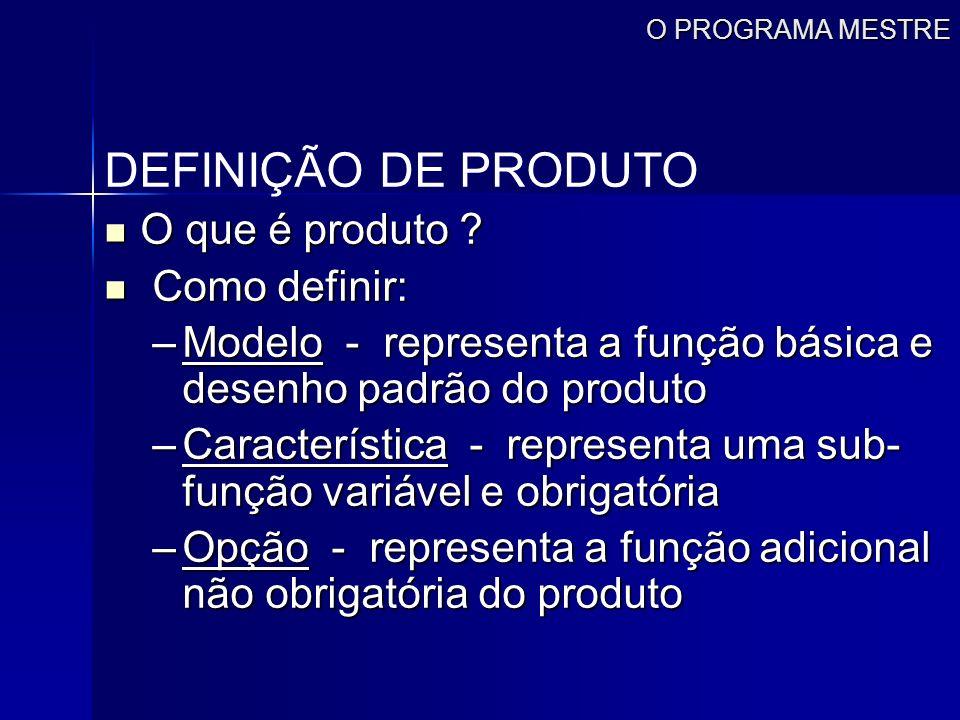 O PROGRAMA MESTRE DEFINIÇÃO DE PRODUTO O que é produto ? O que é produto ? Como definir: Como definir: –Modelo - representa a função básica e desenho