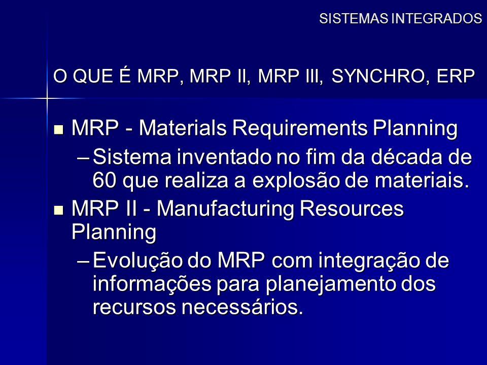 SISTEMAS INTEGRADOS O QUE É MRP, MRP II, MRP III, SYNCHRO, ERP MRP III = MRP II + JIT Kanban SYNCHRO = MRP + JIT + TOC (TDR) – –Módulo de apoio que permite dimensionar adequadamente qual filosofia de gestão aplicar para otimizar o fluxo de produção (fluxo do ganho ) ERP - Enterprise Resources Planning – –Conceituado em 1991, inclui qualidade e workflow, integrando apontamentos até o razão.