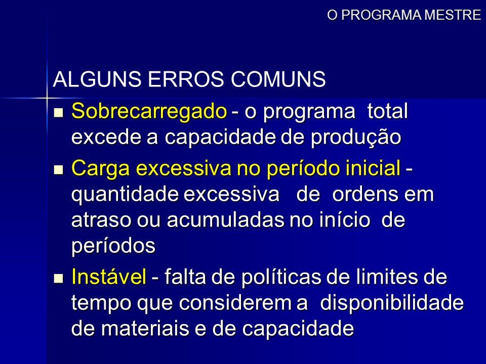 O PROGRAMA MESTRE ALGUNS ERROS COMUNS Sobrecarregado - o programa total excede a capacidade de produção Sobrecarregado - o programa total excede a cap