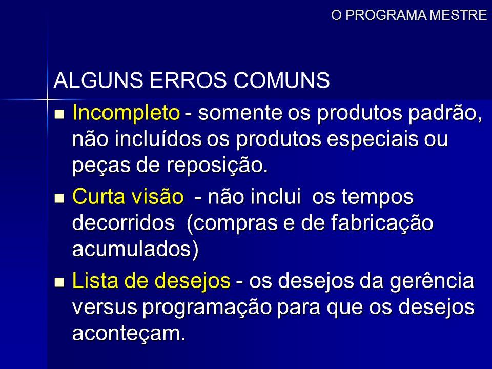 O PROGRAMA MESTRE ALGUNS ERROS COMUNS Incompleto - somente os produtos padrão, não incluídos os produtos especiais ou peças de reposição. Incompleto -